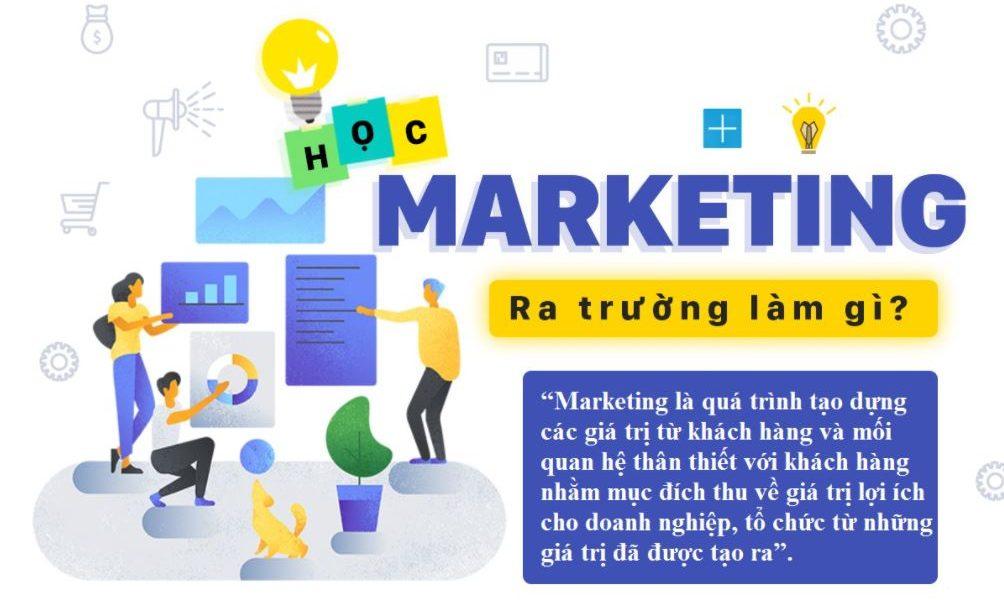 Học marketing ra trường làm gì? Thu nhập bao nhiêu?
